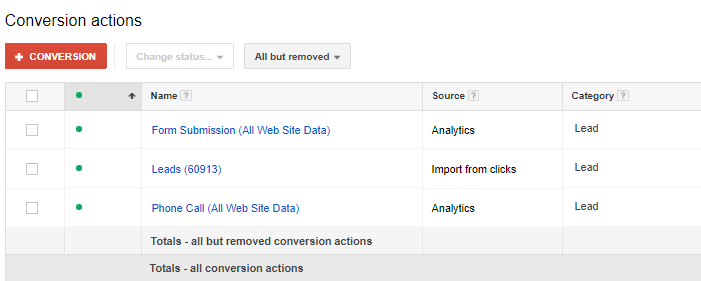 AdWords Conversion Actions