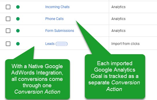 Differences in Conversion Actions