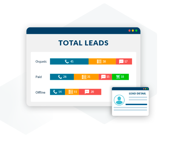 ROI Agency Total Leads