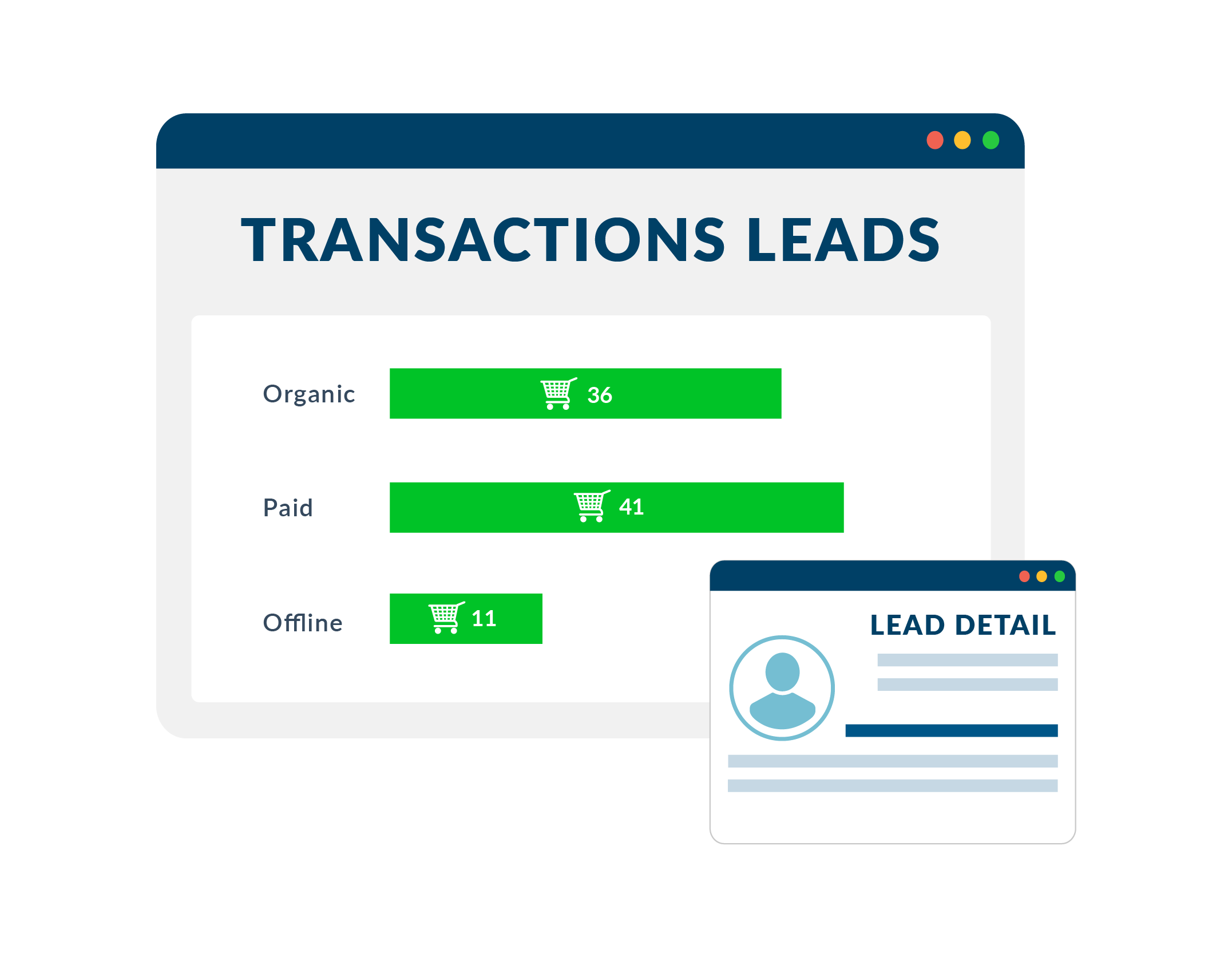 lead tracking tools for eCommerce